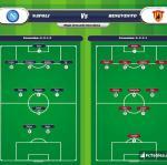 Lineup image Napoli - Benevento