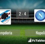 Match image with score Sampdoria - Napoli