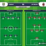 Lineup image Parma - AC Milan
