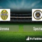 Preview image Verona - Spezia