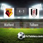 Match image with score Watford - Fulham