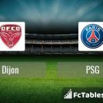 Preview image Dijon - PSG
