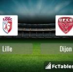 Preview image Lille - Dijon