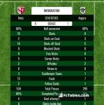 Match image with score Metz - Angers