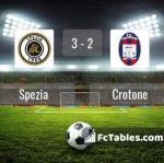 Match image with score Spezia - Crotone