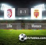 Match image with score Lille - Monaco