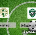 Preview image Ferencvaros - Ludogorets Razgrad