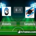 Match image with score Atalanta - Sampdoria