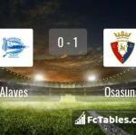 Match image with score Alaves - Osasuna