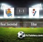 Match image with score Real Sociedad - Eibar