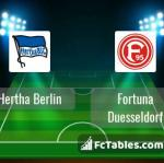 Preview image Hertha Berlin - Fortuna Duesseldorf