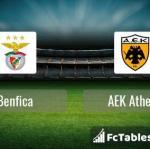 Preview image Benfica - AEK Athens