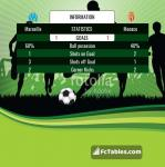 Match image with score Marseille - Monaco