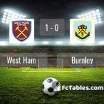 Match image with score West Ham - Burnley