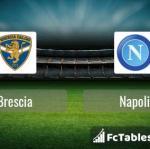 Preview image Brescia - Napoli