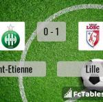 Match image with score Saint-Etienne - Lille