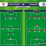 Lineup image VfB Stuttgart - Schalke 04