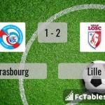 Match image with score Strasbourg - Lille