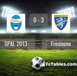 Match image with score SPAL 2013 - Frosinone
