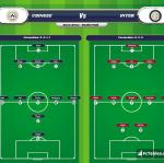 Lineup image Udinese - Inter