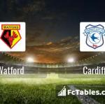 Preview image Watford - Cardiff