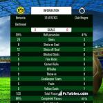 Match image with score Borussia Dortmund - Club Bruges
