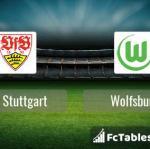 Preview image VfB Stuttgart - Wolfsburg