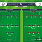 Lineup image Manchester City - Liverpool