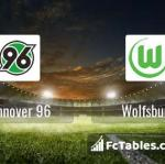 Preview image Hannover 96 - Wolfsburg