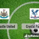 Preview image Newcastle United - Crystal Palace