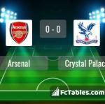 Match image with score Arsenal - Crystal Palace