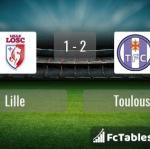 Match image with score Lille - Toulouse