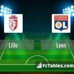 Preview image Lille - Lyon
