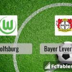Preview image Wolfsburg - Bayer Leverkusen