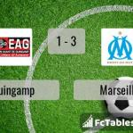 Match image with score Guingamp - Marseille