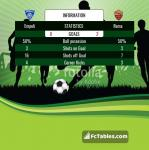 Match image with score Empoli - Roma