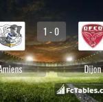 Match image with score Amiens - Dijon