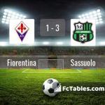 Match image with score Fiorentina - Sassuolo
