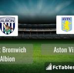 Preview image West Bromwich Albion - Aston Villa