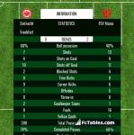 Match image with score Eintracht Frankfurt - FSV Mainz