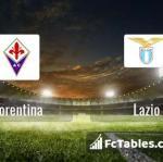 Preview image Fiorentina - Lazio
