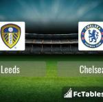 Preview image Leeds - Chelsea