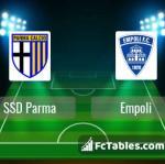Preview image SSD Parma - Empoli