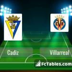 Preview image Cadiz - Villarreal