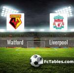 Preview image Watford - Liverpool