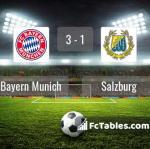 Match image with score Bayern Munich - Salzburg