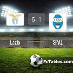 Match image with score Lazio - SPAL