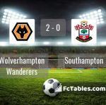 Match image with score Wolverhampton Wanderers - Southampton