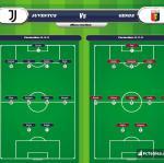 Lineup image Juventus - Genoa