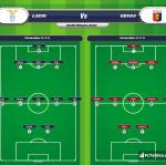 Lineup image Lazio - Genoa